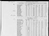 1777newhampshirepeterlabareerevolutionwar-page-25