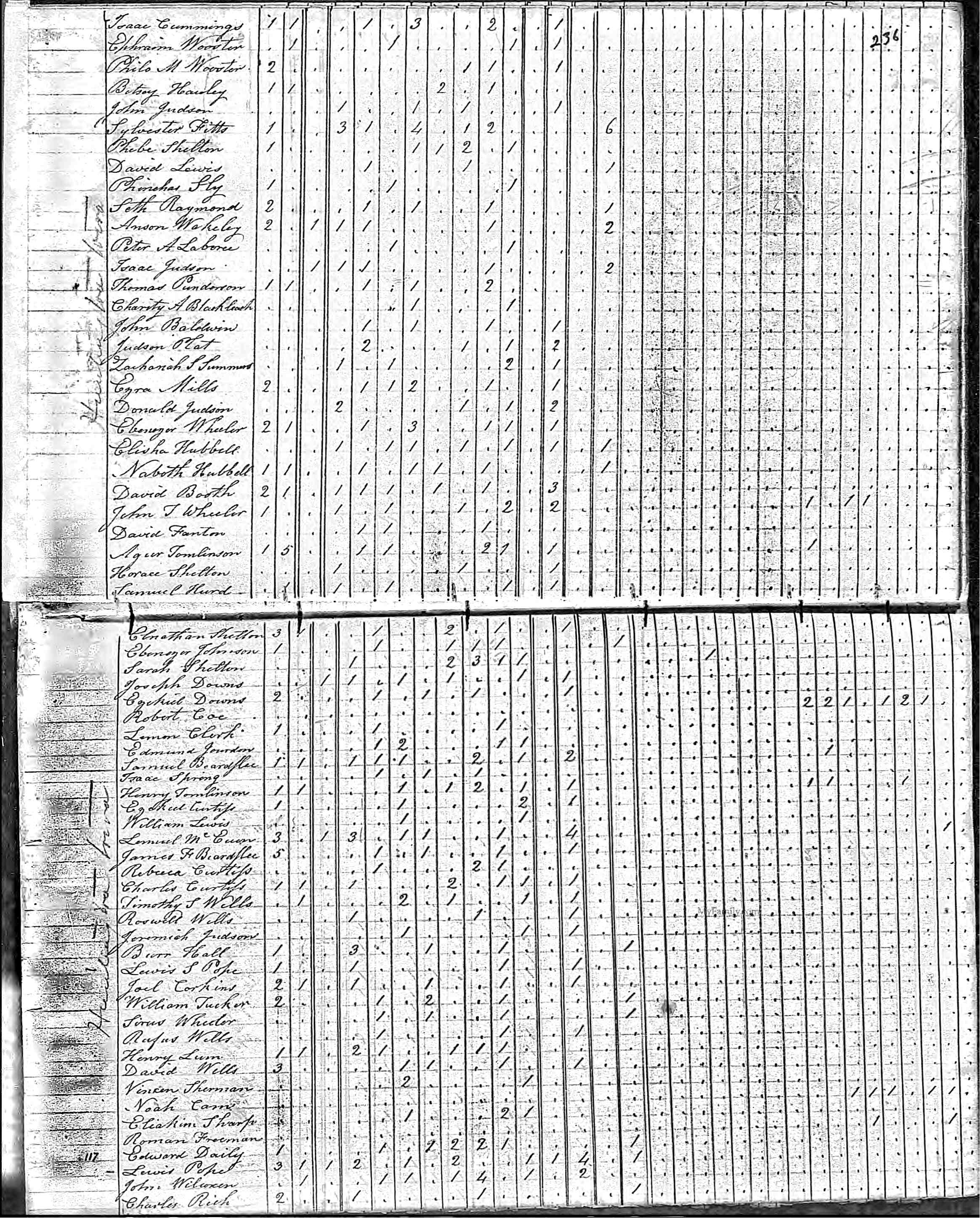 1820census-ct-fairfield-huntington